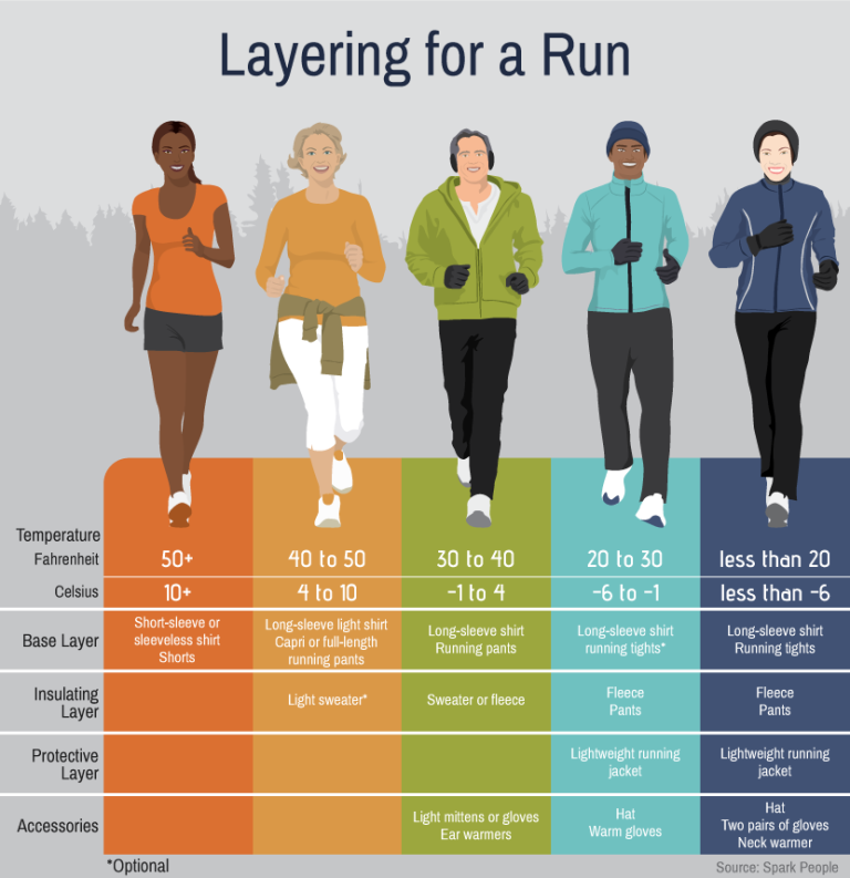 layering-for-a-run